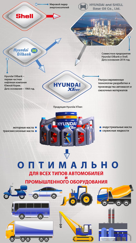 Инфографика Hyundai XTeer_2020