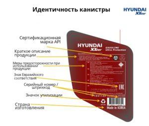 идентичность канистры оборот HYUNDAI XTEER