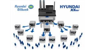 Дистрибьюторская сеть HYUNDAI XTeer в России